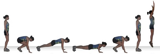 Burpees. Ejercicio Intermitente.